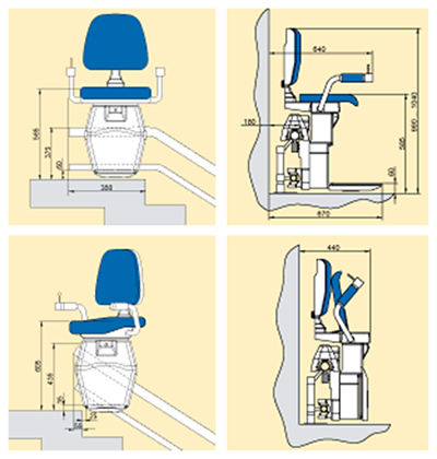 Hawle Stair Lifts - Stair Lifts Consumer Reports